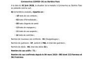 CORONAVIRUS AU BURKINA: 1 cas confirmé et 7 guérisons à la date du 2 juin