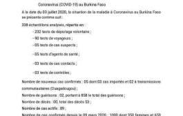 SITUATION SANITAIRE: 05 confirmés dont 03 cas importés
