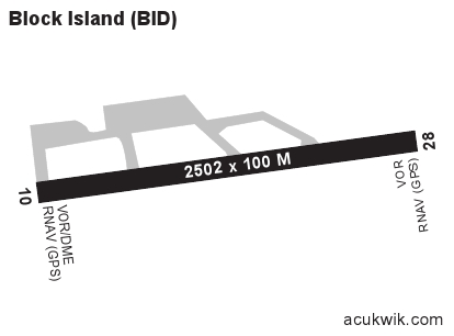 KBID/Block Island State General Airport Information