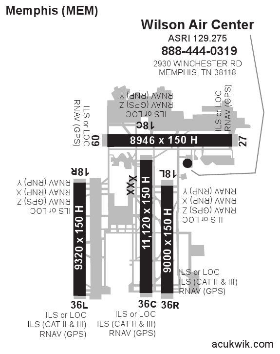KMEM/Memphis International General Airport Information