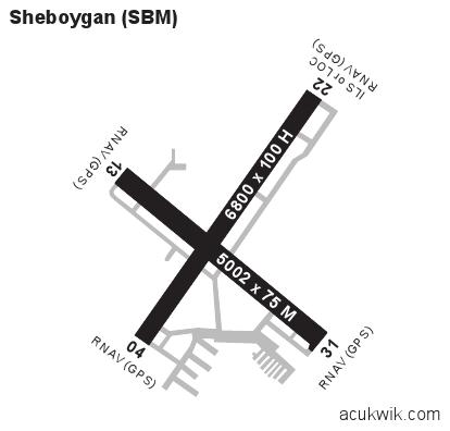 KSBM/Sheboygan County Memorial General Airport Information