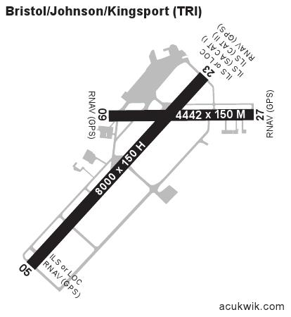 KTRI/Tri-Cities Regional, TN/VA General Airport Information