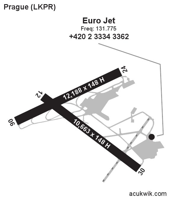LKPR/Ruzyne/Vaclav Havel Prague General Airport Information