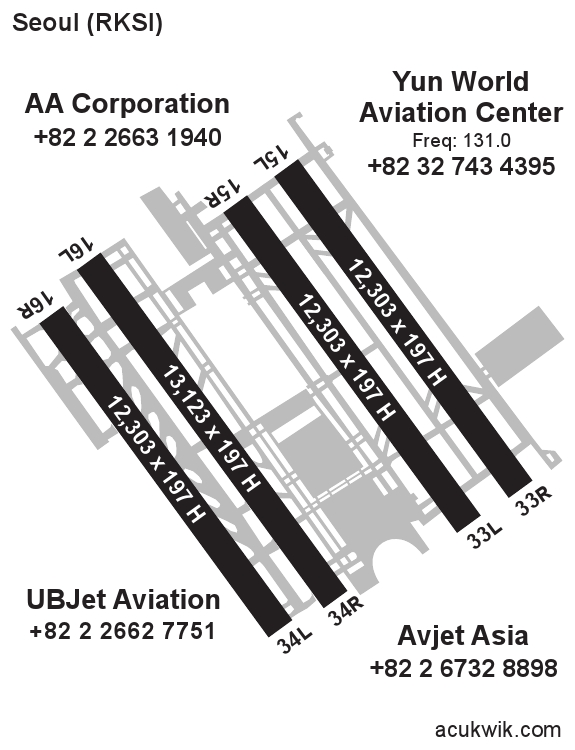 RKSI/Incheon International General Airport Information