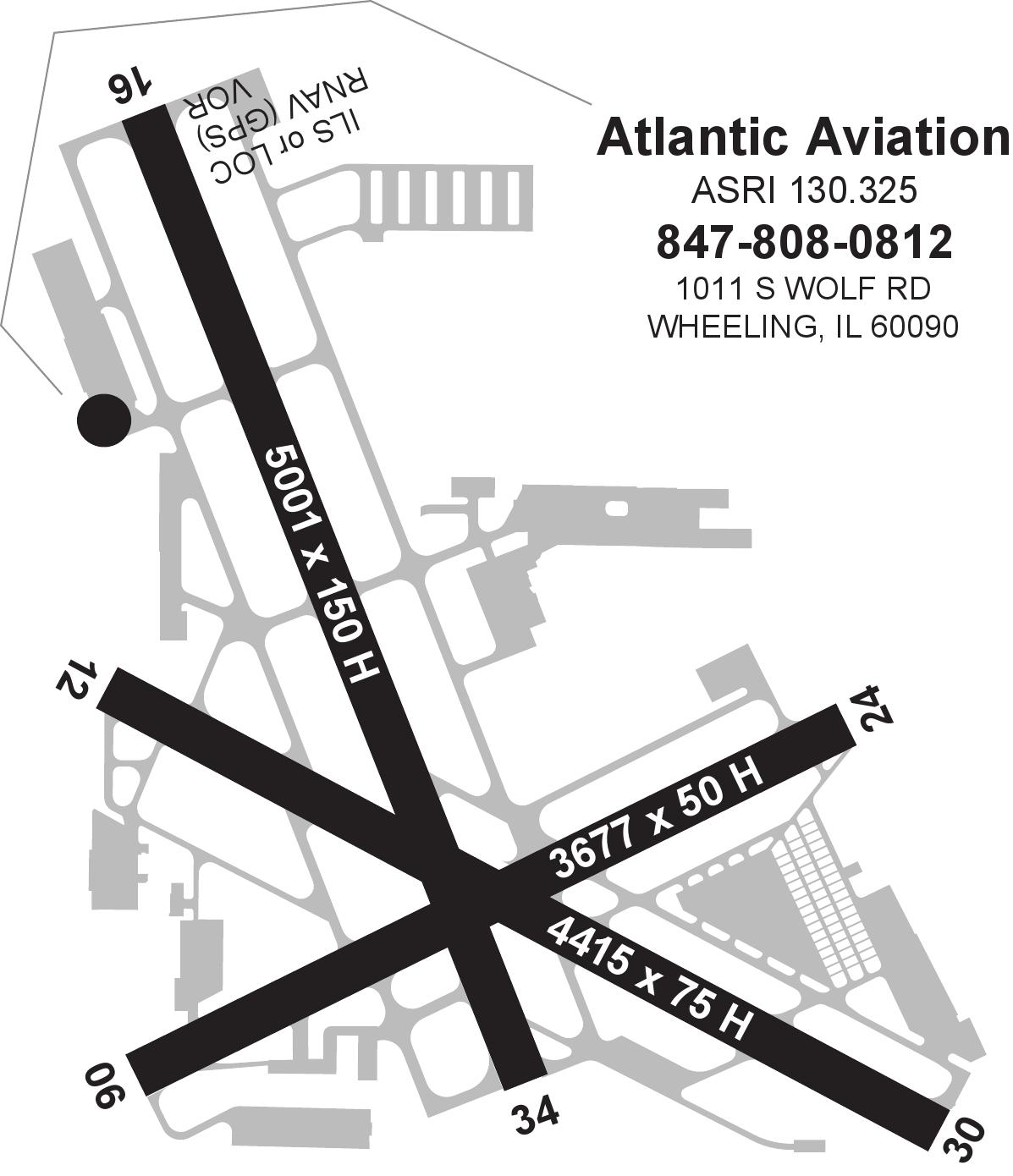 Atlantic Aviation