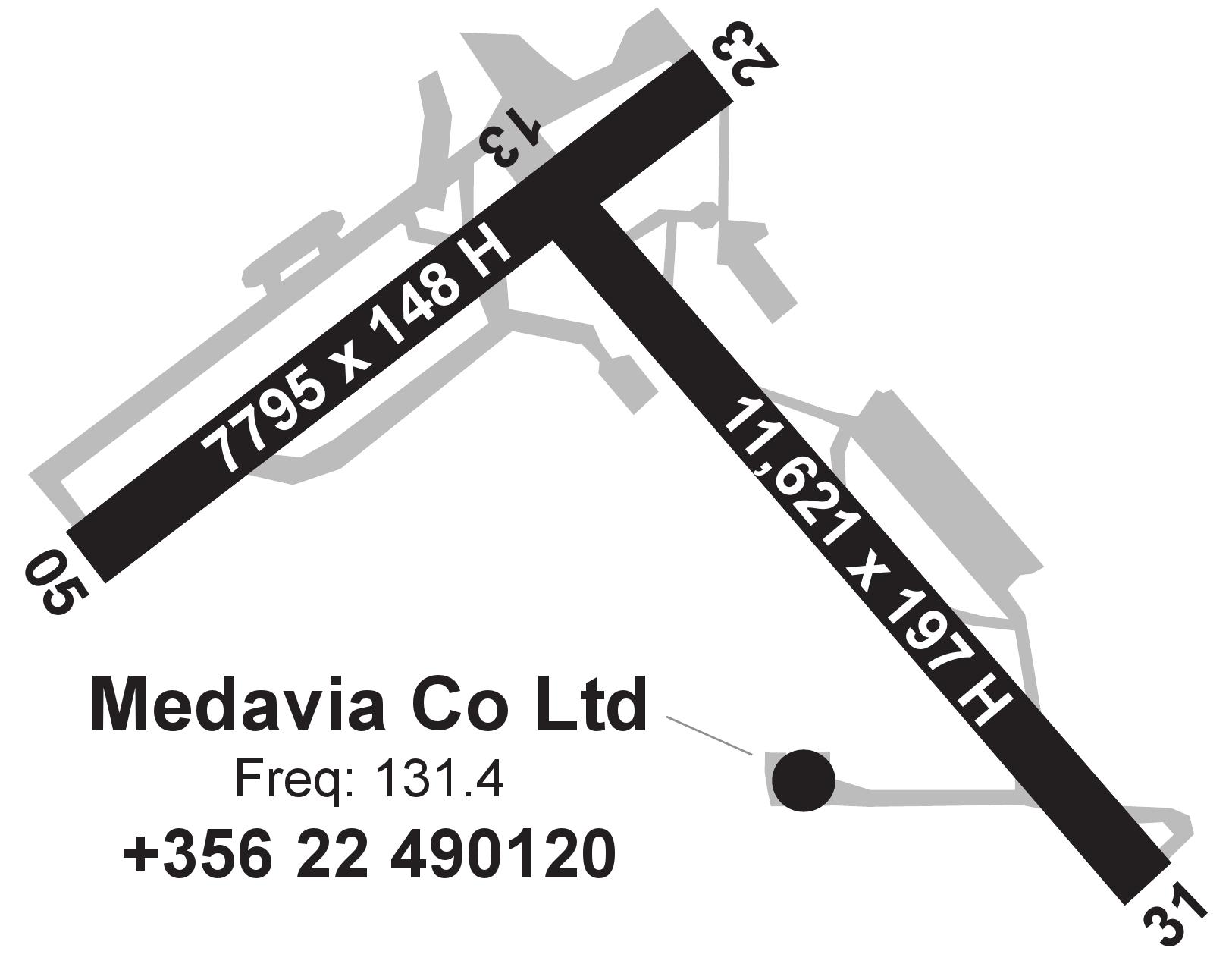 Medavia Co Ltd