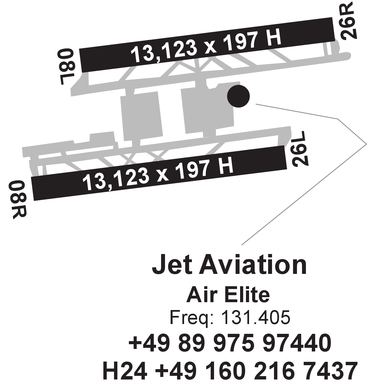 Jet Aviation Munich