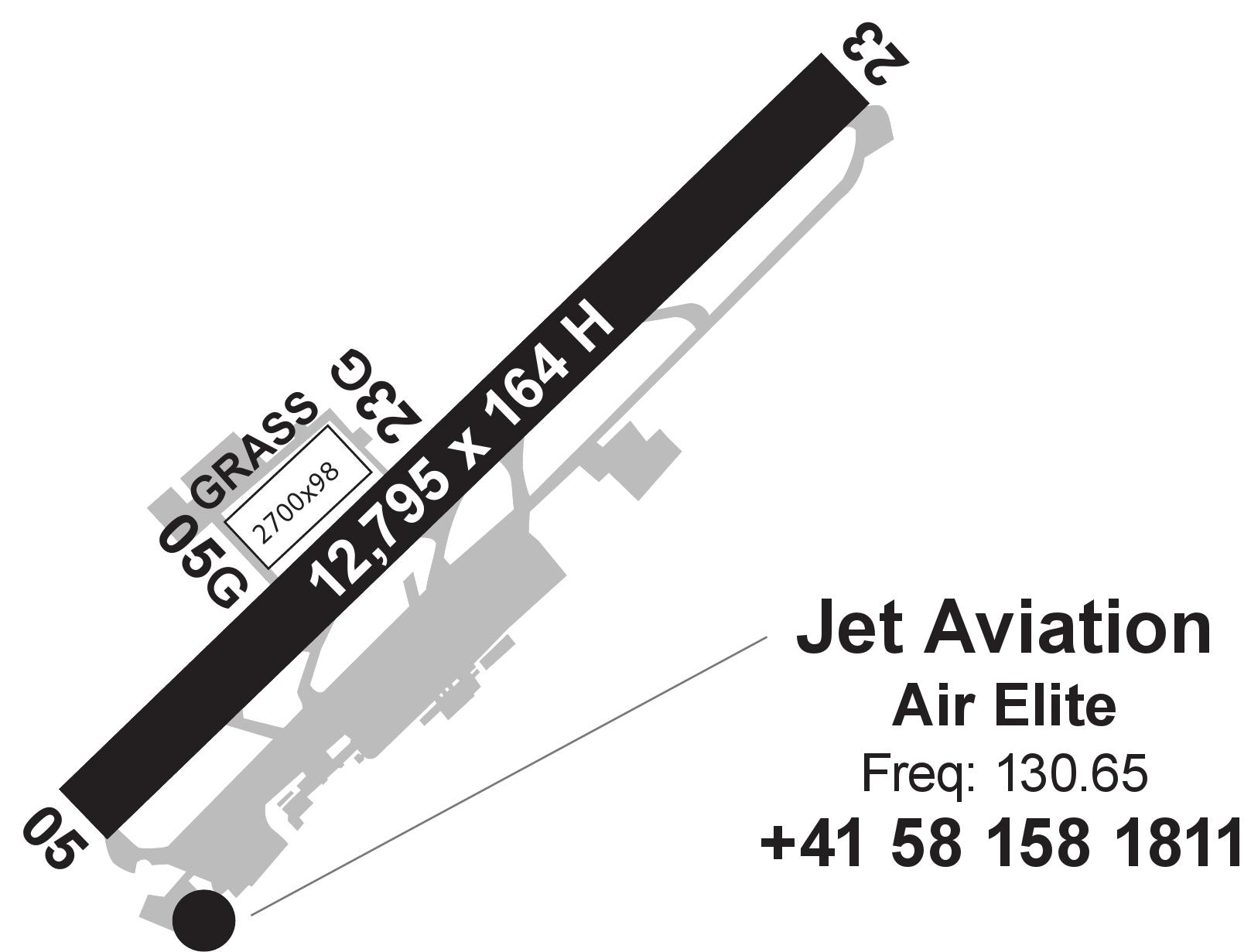 Jet Aviation Geneva