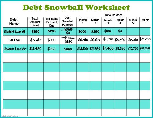 debt snowball form - Cypru.hamsaa.co