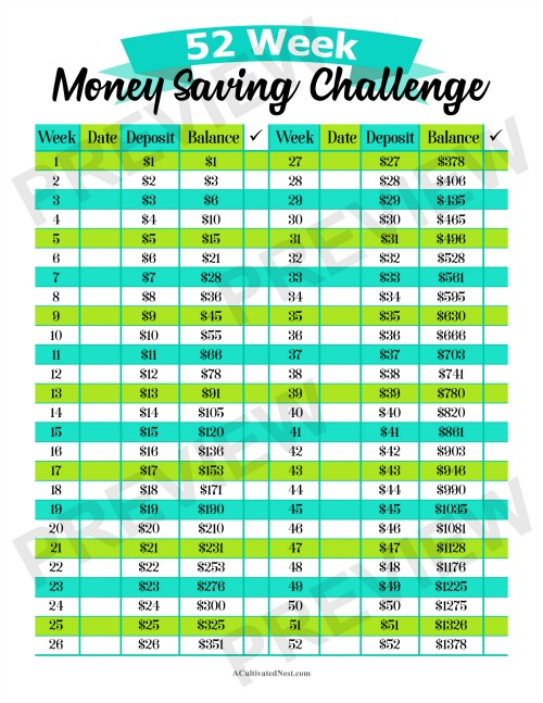 52 Week Money Saving Challenge Free Printable Worksheet- If you want to save money the easy (and fun) way, then you need to do the 52 week money saving challenge! Use my free printable worksheet to get started! | save money, frugal living, personal finance, printable savings chart, #freePrintable #moneySavingTips #ACultivatedNest