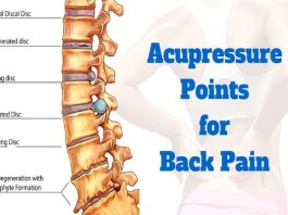 Acupressure Points for Back Pain