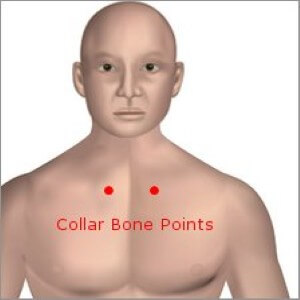The Collar Bone Pressure Point