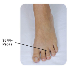 Acupressure Points for Nausea Relief: Causes Symptoms and ...