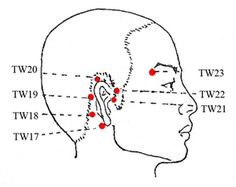 8 Most Effective Pressure Points for TMJ Relief & Jaw Pain   Acupressure Points Guide