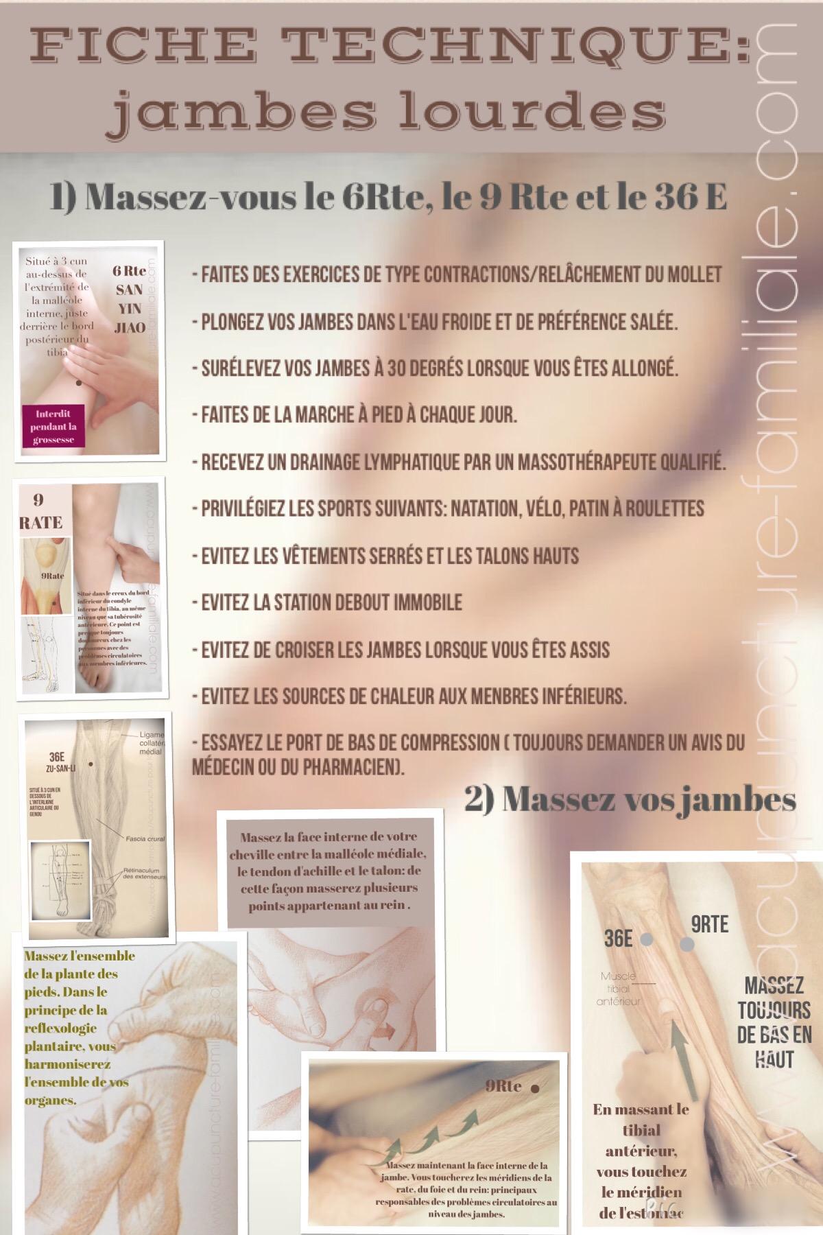 Archives for septembre 2015  Acupuncture Familiale