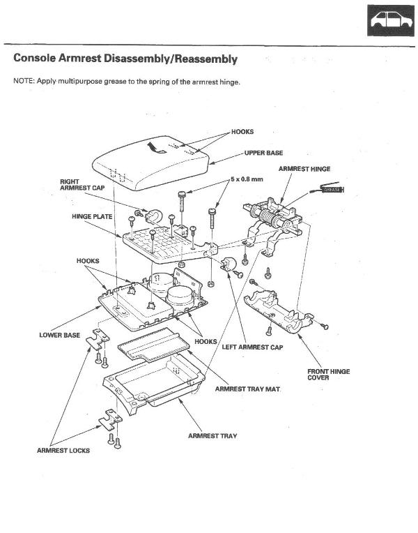 Service manual [2012 Acura Rl Center Console Removal