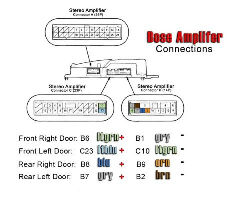 small resolution of rsx bose sub wiring wiring diagrams u2022 subs speakers rsx bose sub wiring