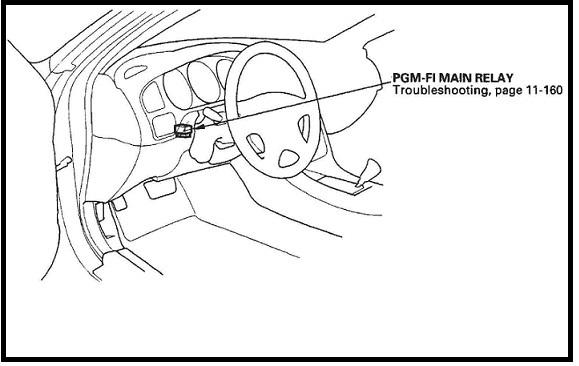 DIY: Locate PGM-FI / Fuel Pump Relay / Main relay