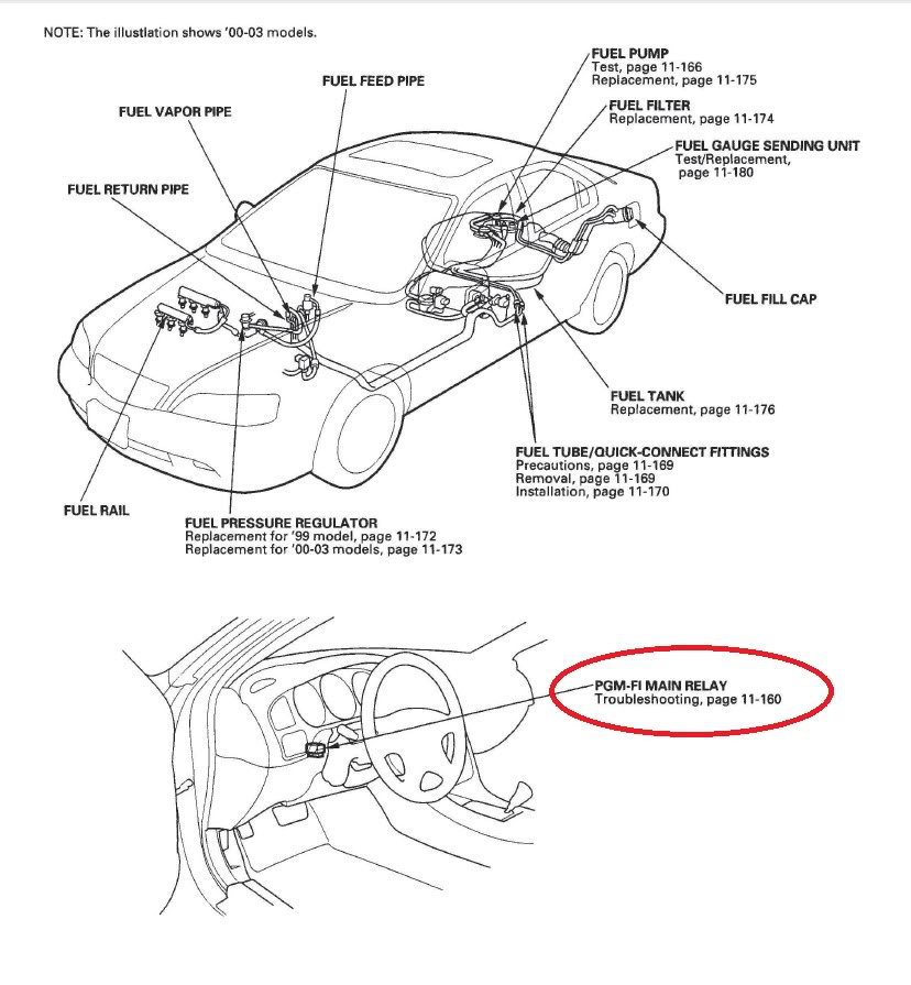 2003 Acura Mdx Fuse Box Diagram 2001 Acura Integra Fuse