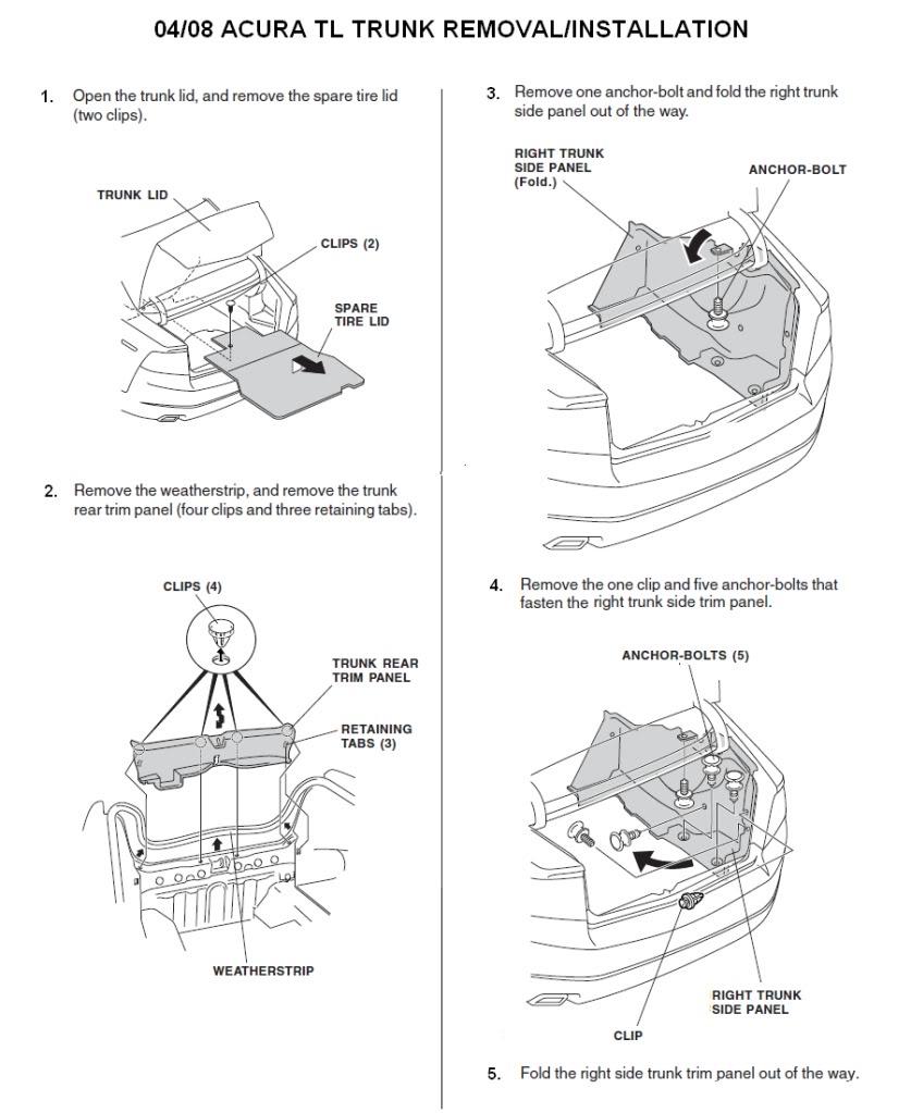 2004 Acura Tl Fuse Box L Occasion. Acura. Auto Wiring Diagram