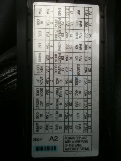 small resolution of 2012 hyundai santa fe fuse box