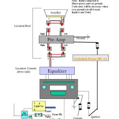 Rca Plug Wiring Diagram Xbox 360 Motherboard Keeping Factory Sub When Adding Aftermarket Headunit (99' - 03' Tl) Page 4 Acurazine Acura ...