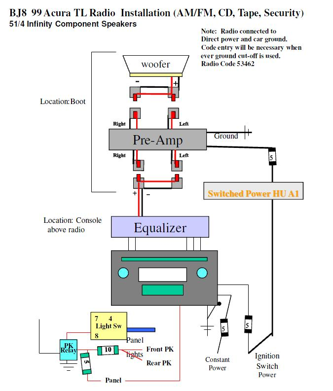 amp wiring diagram instructions ryobi pressure washer parts keeping factory sub when adding aftermarket headunit (99' - 03' tl) page 4 acurazine acura ...