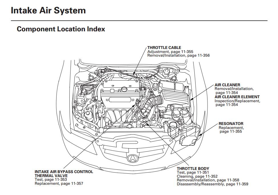 2006 acura tl engine diagram