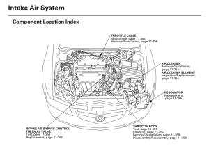 Engine bay  Part identification  AcuraZine  Acura