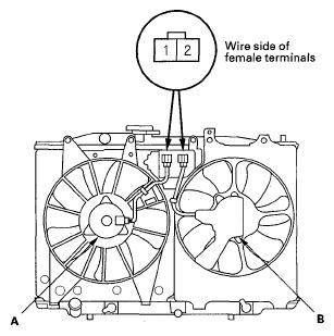 Radiator Fan Condenser Radiator Cooling Fans Wiring
