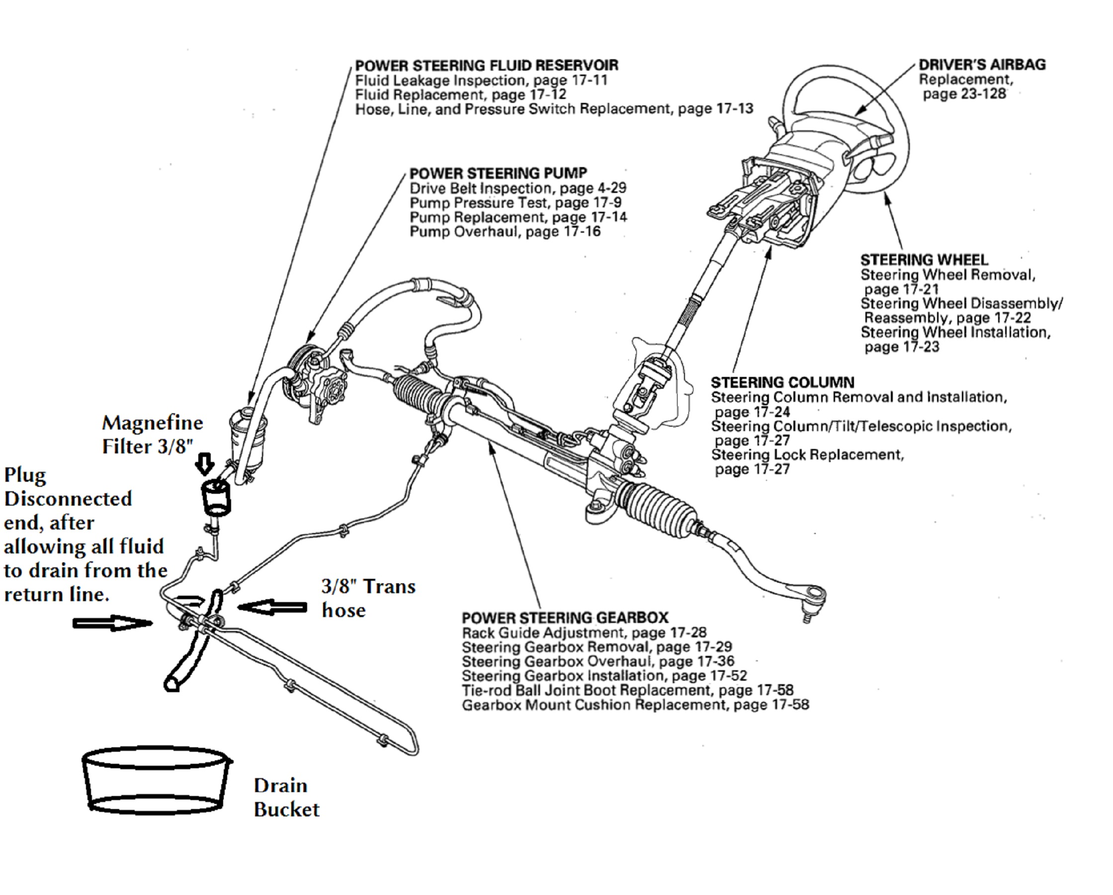 redline brake controller wiring diagram nissan frontier trailer service manual 2002 acura tl replacement system