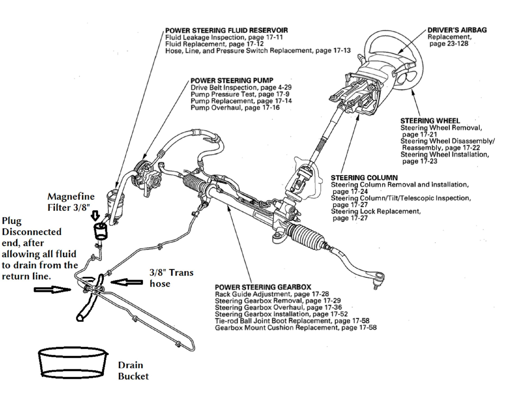 hight resolution of tl engine diagram 2003 acura mdx power steering diagram 2001 acura 2003 acura mdx power steering diagram in addition 2001 acura mdx