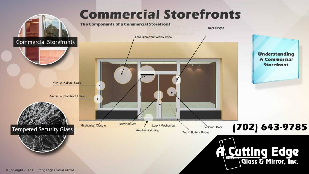 Commercial Storefromt Components Infographics - A Cutting Edge Glass & Mirror of Las Vegas, Nevada