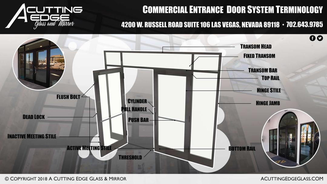 Commercial Storefront Door Terminology Card Design