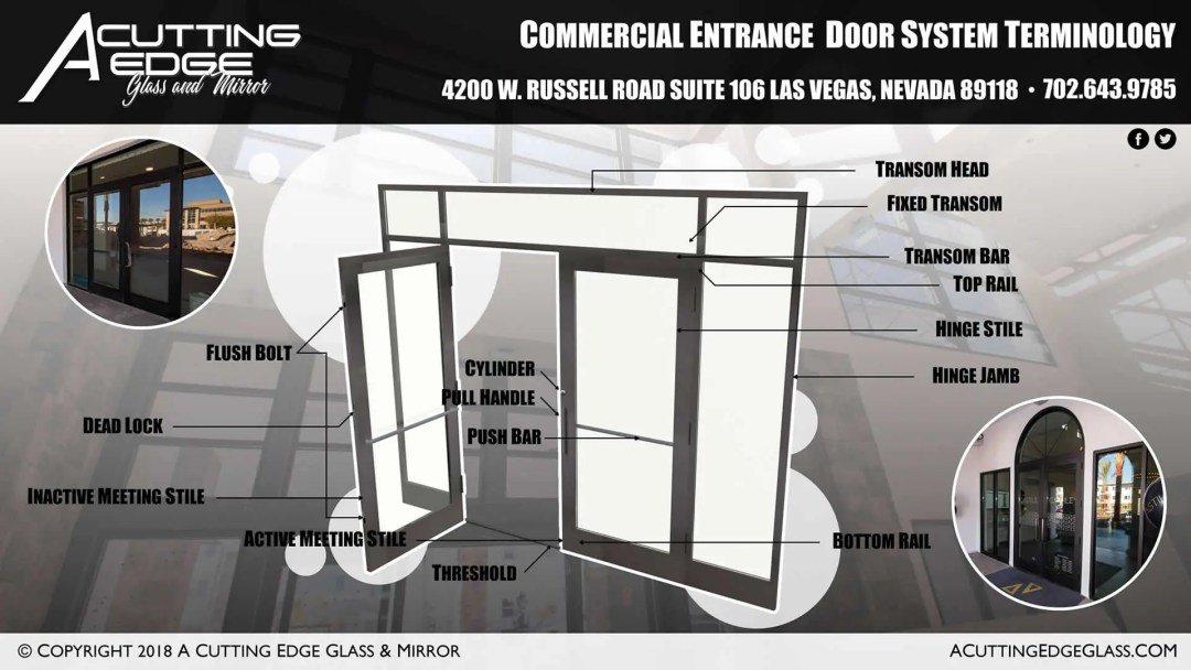 Commercial Glass Doors Amp Storefront Systems By A Cutting