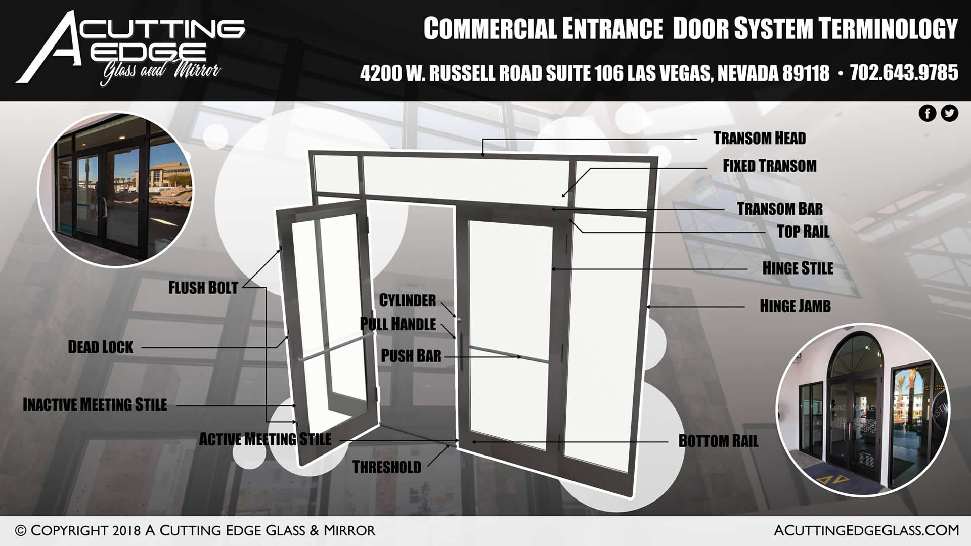 Commercial Glass Doors & Storefront Systems by A Cutting Edge Glass ...