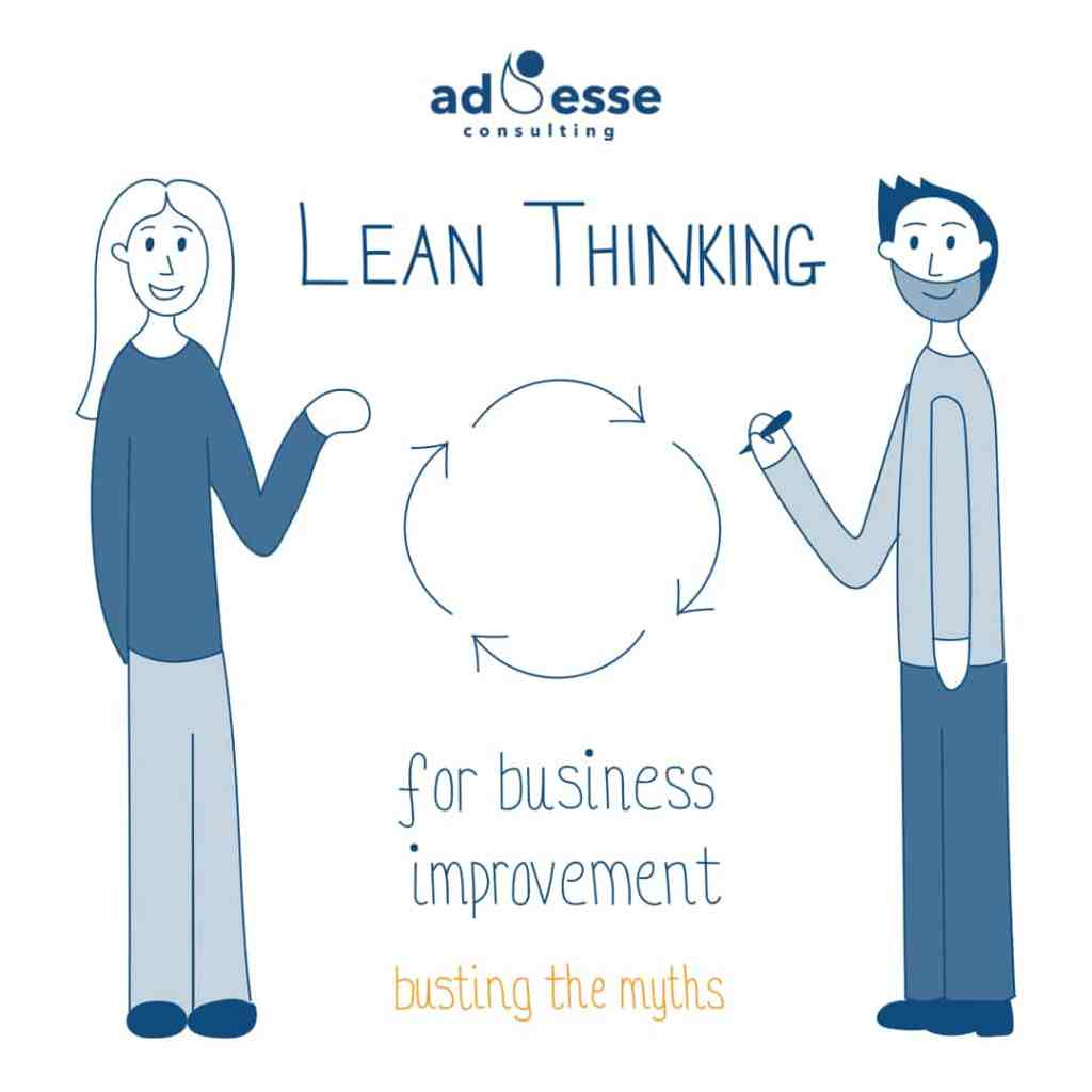 Ad Esse Consulting Lean thinking illustration for instagram