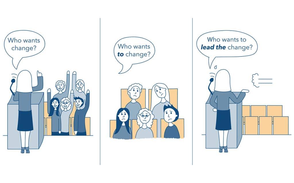 Ad Esse COnsulting leading through change comic