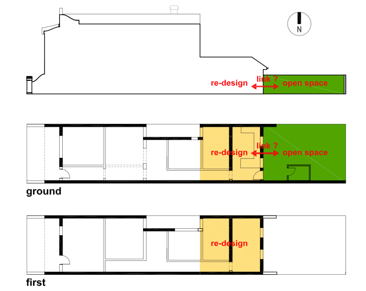 terrace diagram terrace diagram