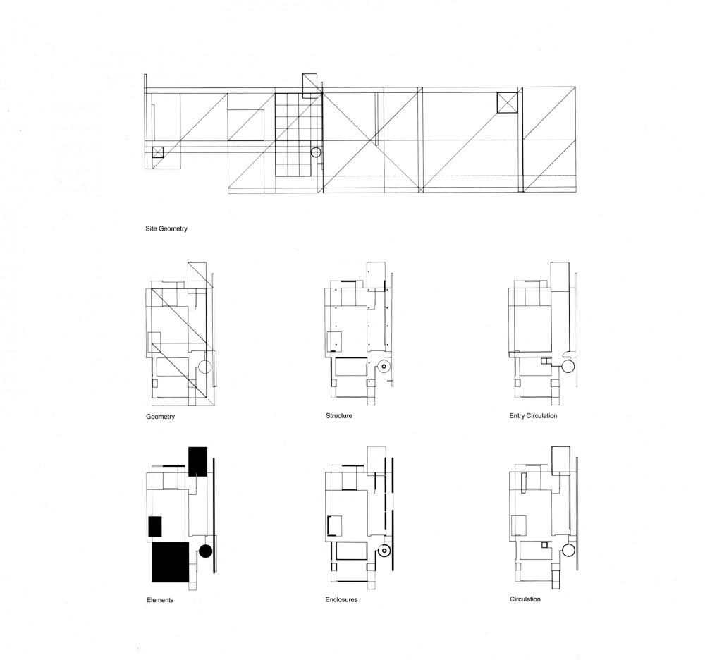 Richard Meier Diagrams