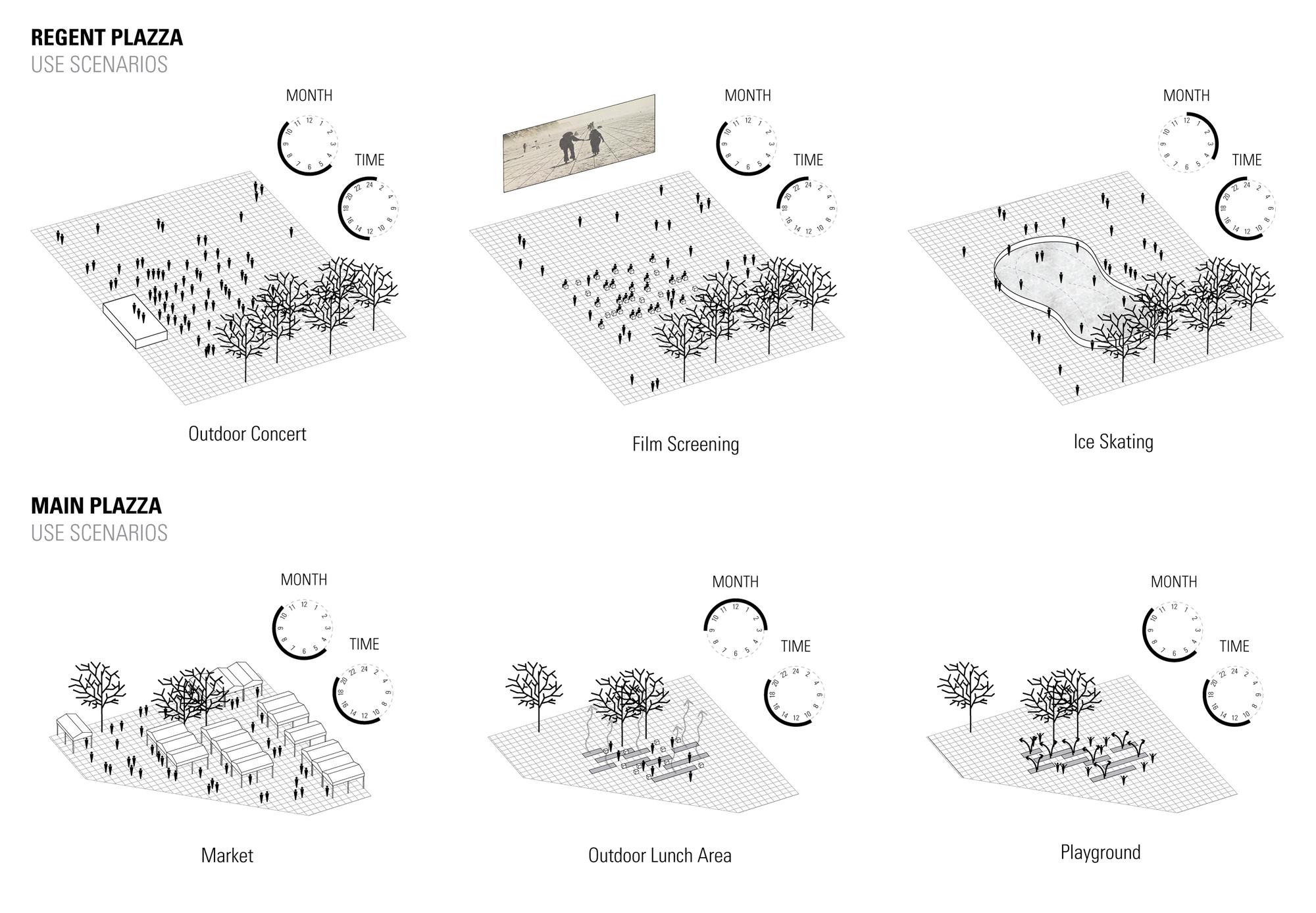 Images About Urban Design Diagram