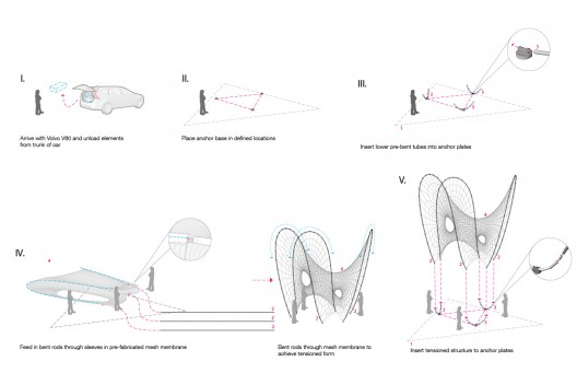 Synthesis Design + Architecture Wins Competition to Design