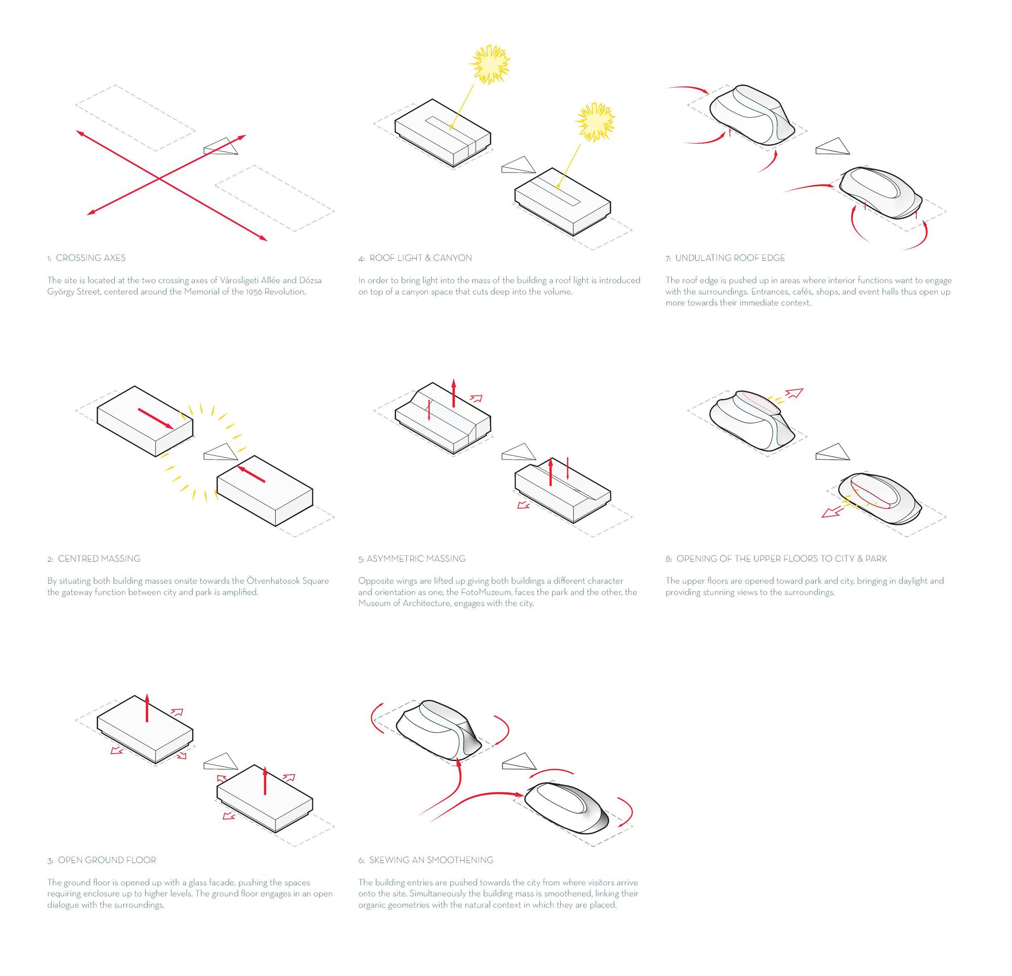 Images About Parti Diagrams