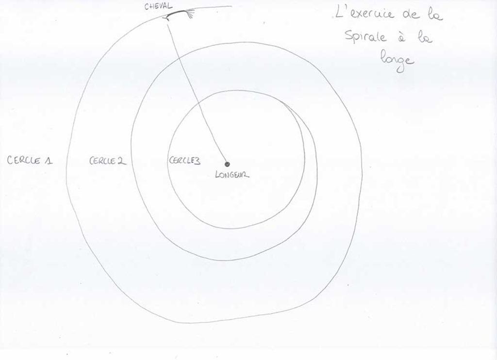 exercice-longe-spirale