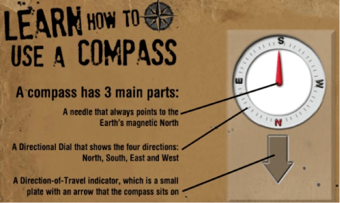 Learn to use a compass for your own #Naturehood adventures!