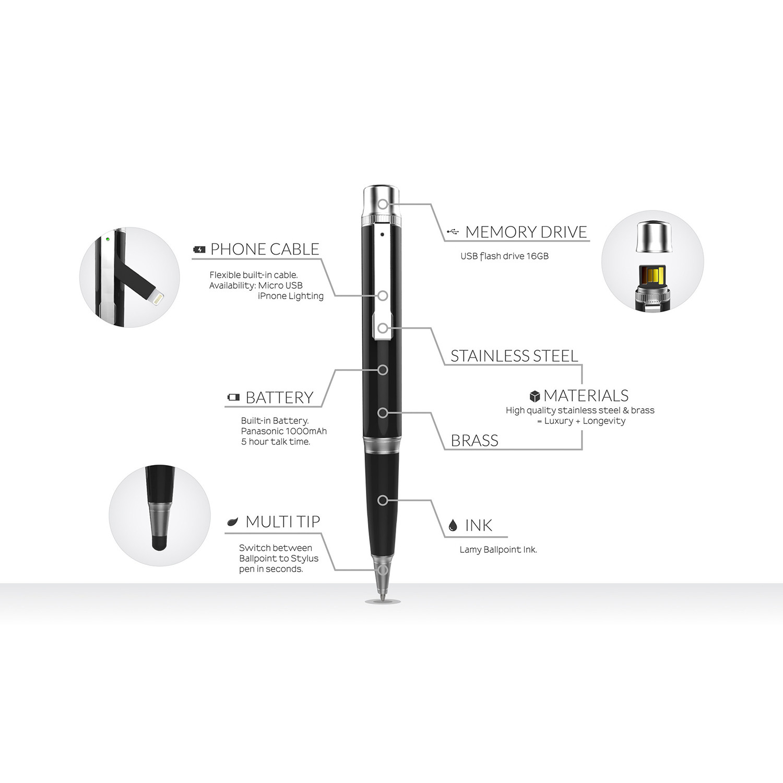 Whitening Lightning Pen Instructions