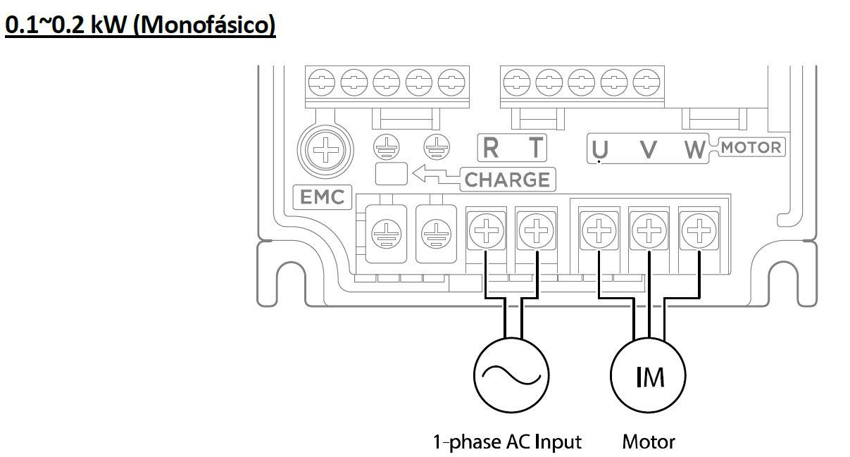 Convertidor de frecuencia monofásico LSLV0004M100-1EOFNA