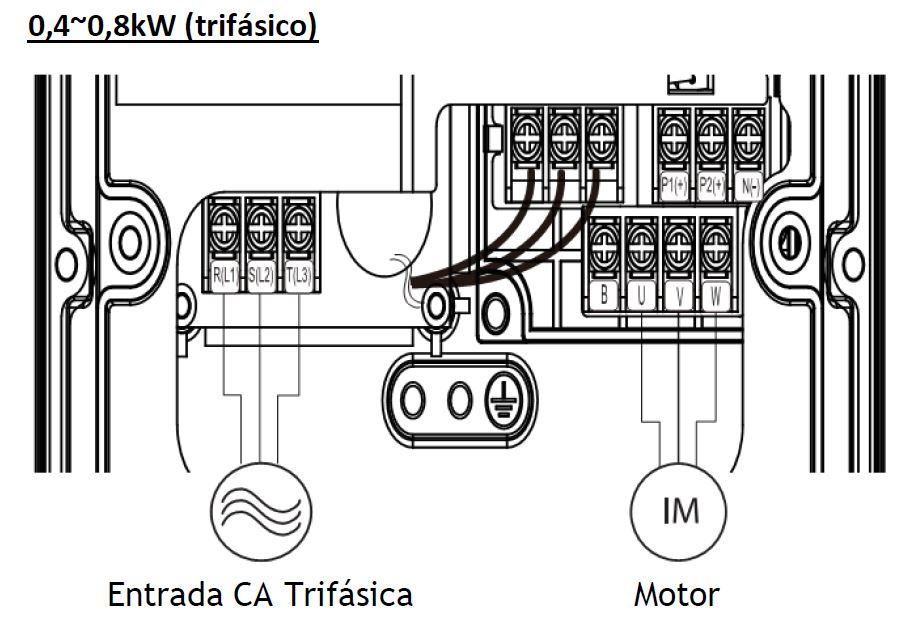 Convertidor de frecuencia trifásico LSLV0008S100-4EOFNA