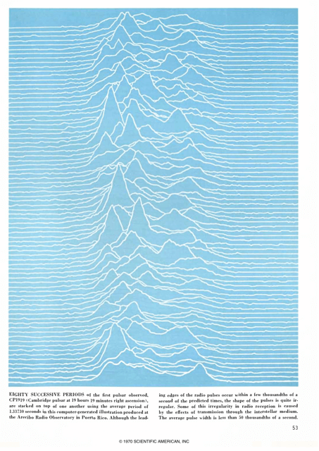 unknown pleasures cp1919 scientific american 1970