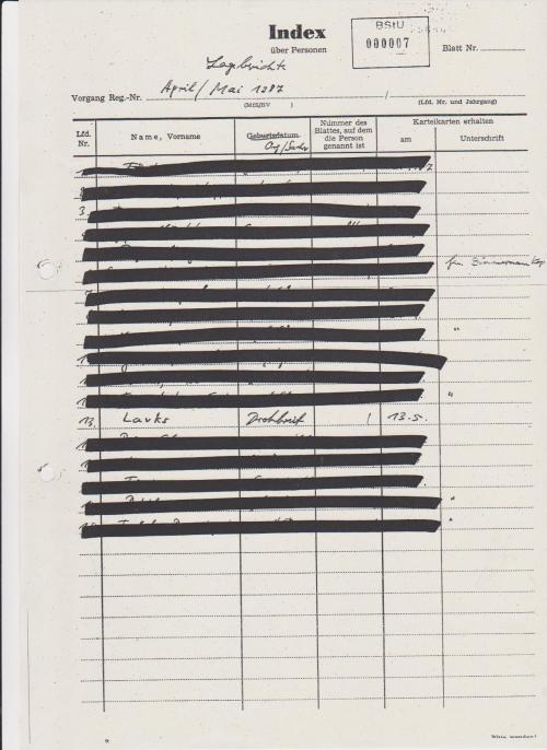 Lageberichte: Januar/Februar/März 1987 Auf Platz 16 Lauks Drohbriefschreiber 5.3.